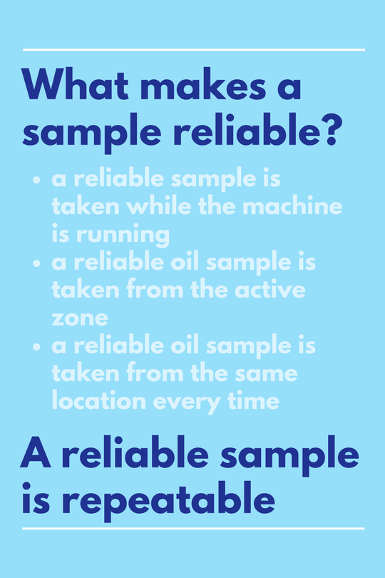 What Makes A Sample Reliable?